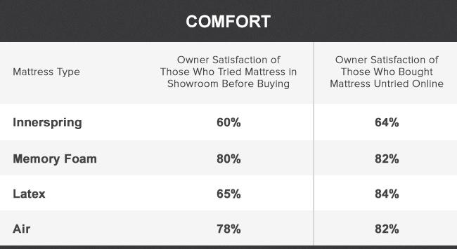 mattress-comfort-chart