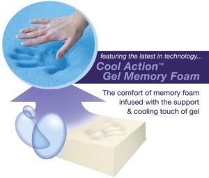 icomfort-gel-illustration