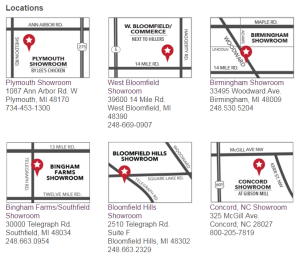 locations image