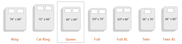 US-Mattress mattress finder size
